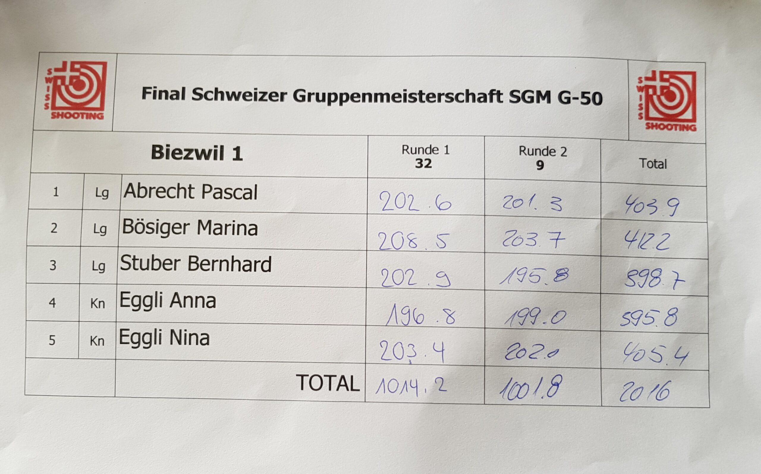 Final GM SSV